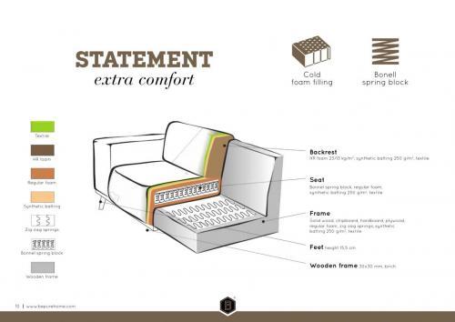 Statement Katalog Seite 10
